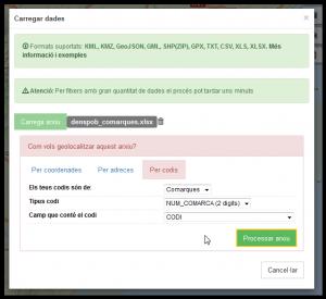 codis comarcals